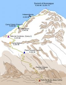 Aconcagua Hihike Camp1
